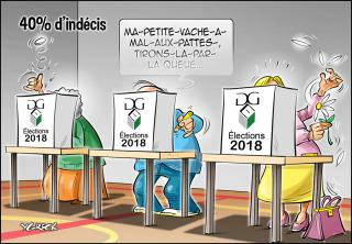 Indecis