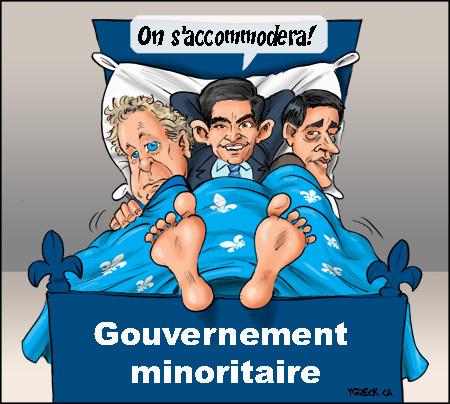 Gouvernementminoritaire