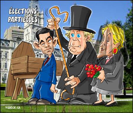 Electionspartielles